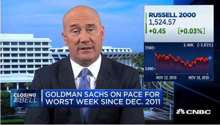 Tom Lydon on CNBC: Investors Doubling Down on Emerging Markets, Trade Deal